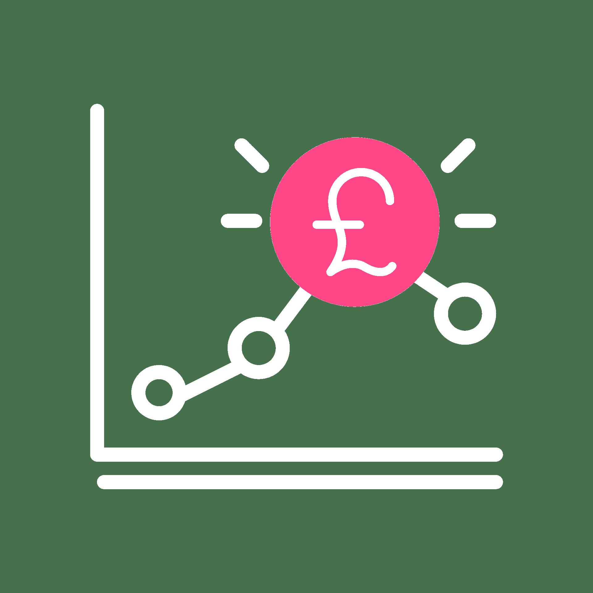 Track Spending
