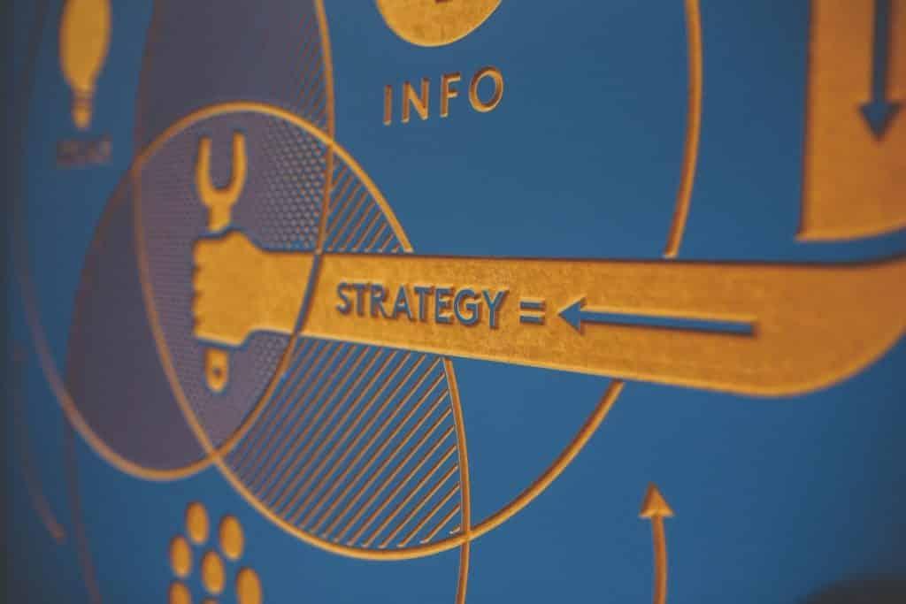 Marketing Strategy Diagram